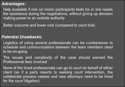 Collaborative Law Advantages and Drawbacks